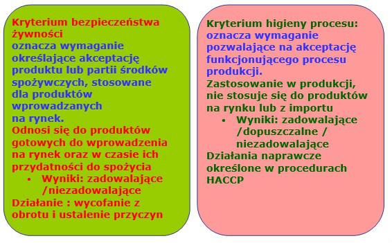 Kryteria